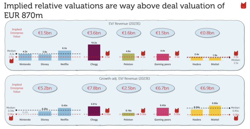 spac-implied-relative-valuations