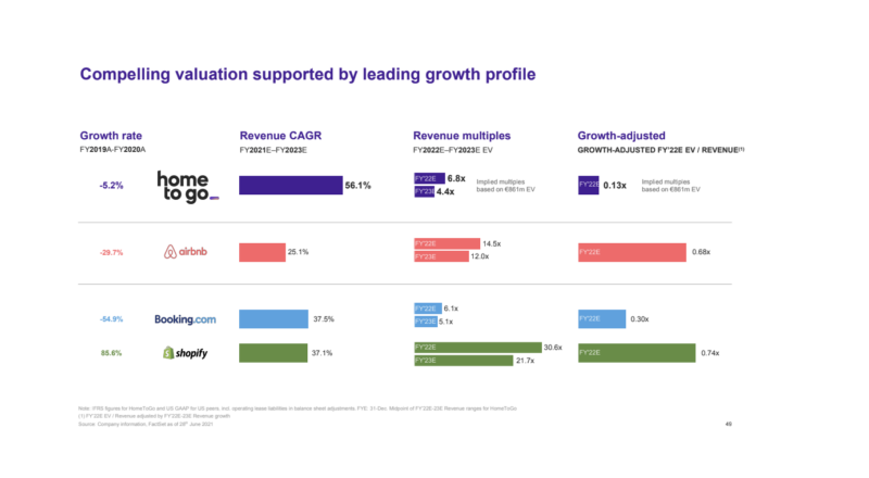 compelling-valuation-supported-by-leading-growth-profile